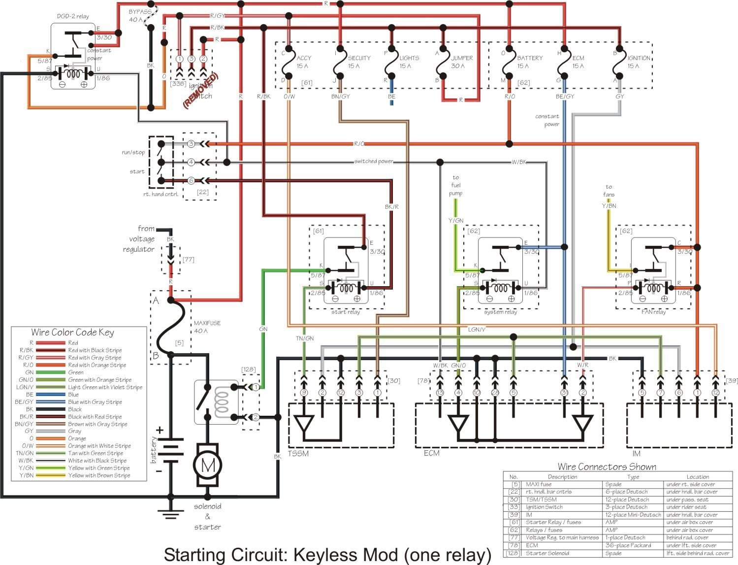 Ignition Wiring Diagram