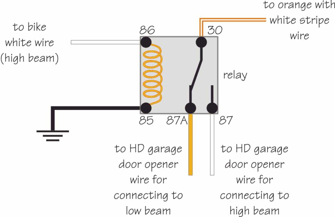 Simple Garage Door Opener Wiring Diagram | Wiring Liry on