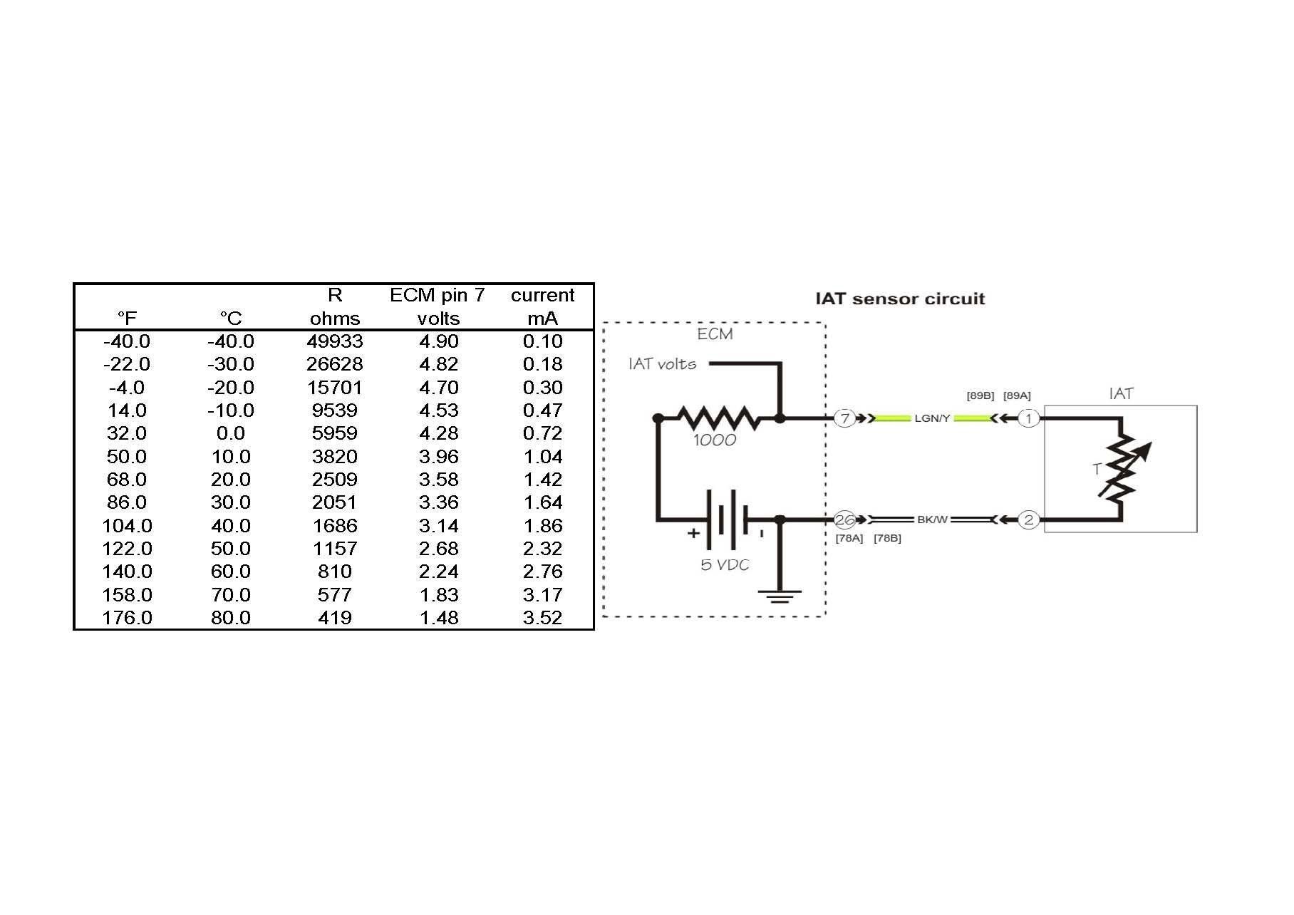 Harley Air Temp Sensor Wiring Diagram on harley engine temperature sensor 1996, harley-davidson heat sensor, harley cylinder head temperature,