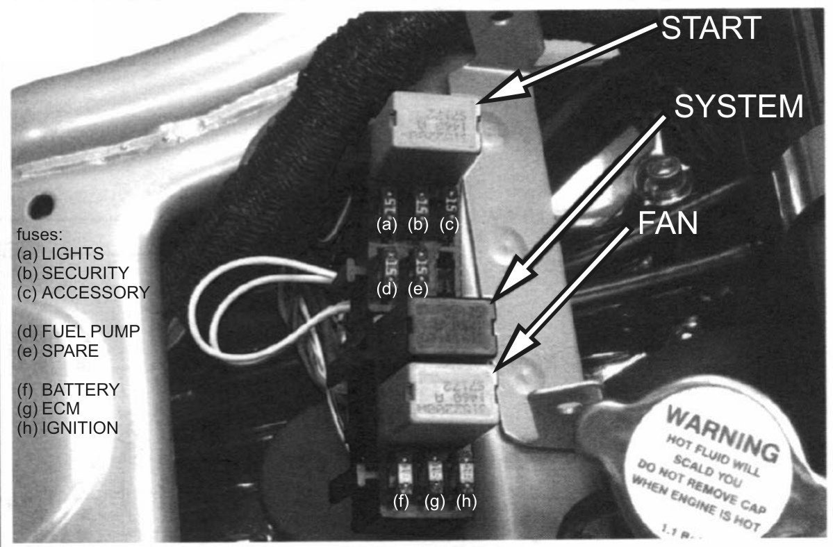 Where Are The Fuse Boxes 1 Harley Davidson V Rod 2006 Box Click Image For Larger Version Name Relays Fuses 02 06