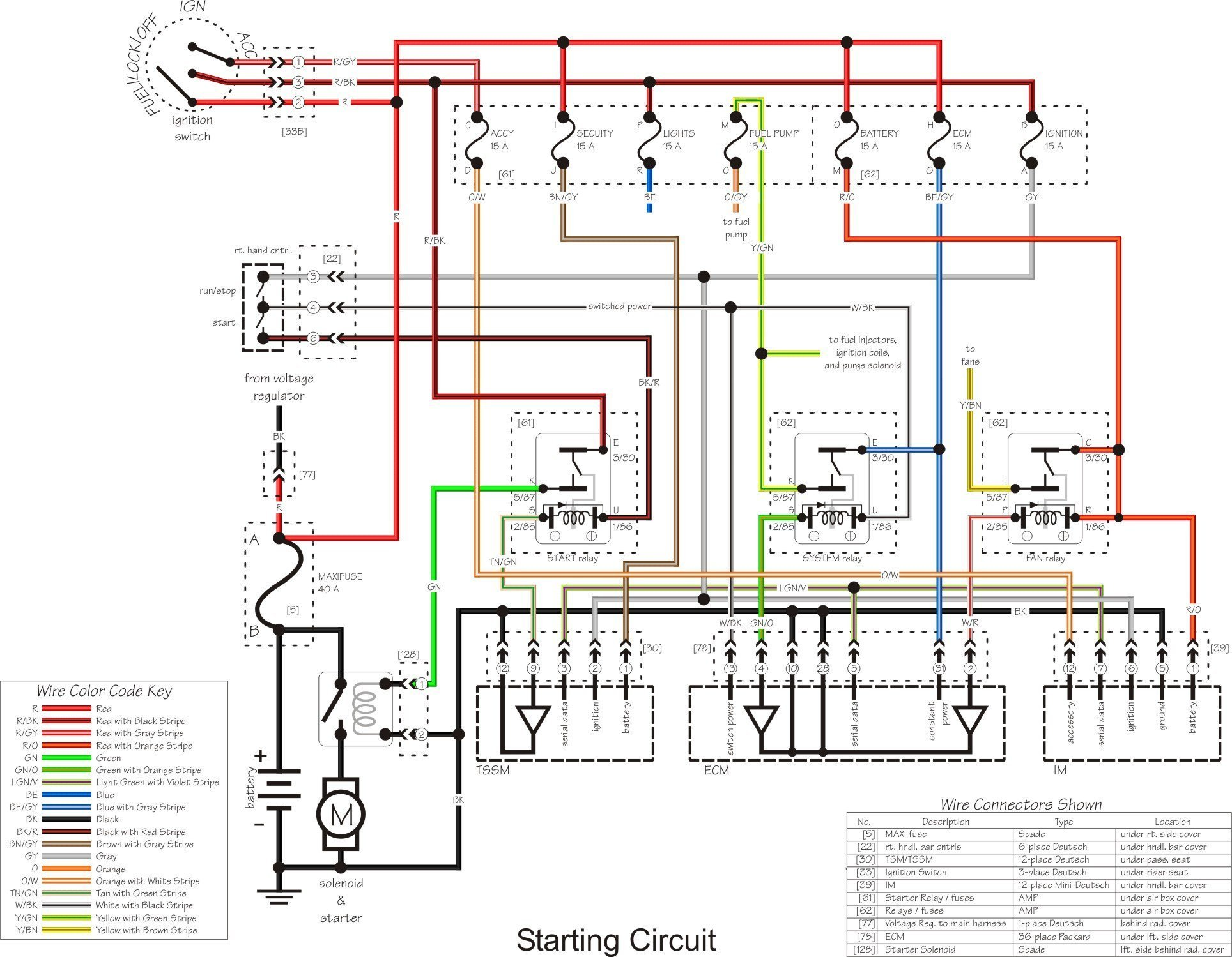 Here's a schematic I drew (no copy right issues) that covers the starting  circuit. It's based on the VRSC hardware up through 2006 but the wire colors  and ...