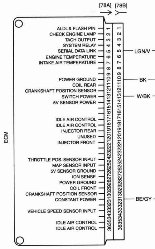 Harley Ecm Wiring Diagram 1996 Acura Integra Fuse Box Wirev Yucantik Madfish It